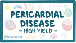 Video poster for High Yield: Pericardial disease