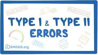 Video poster for Type I and type II errors