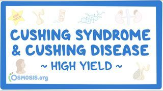 Video poster for High Yield: Cushing syndrome and Cushing disease