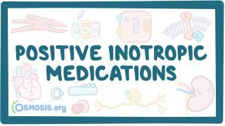 Video poster for Positive inotropic medications