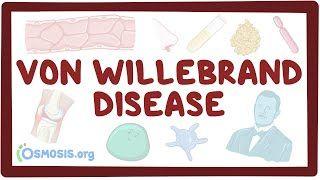Video poster for Von Willebrand disease