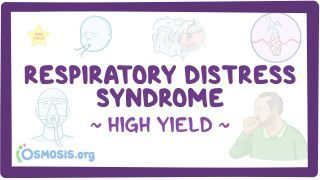 Video poster for High Yield: Respiratory distress syndrome