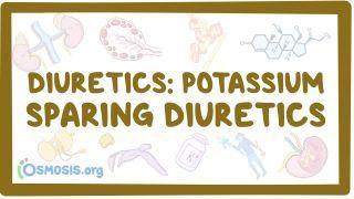Video poster for Potassium sparing diuretics
