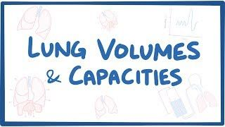 Video poster for Lung volumes and capacities