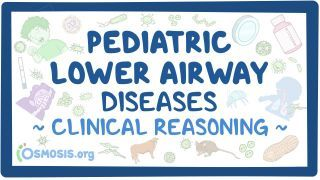 Video poster for Clinical Reasoning: Pediatric lower airway diseases