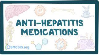 Video poster for Hepatitis medications