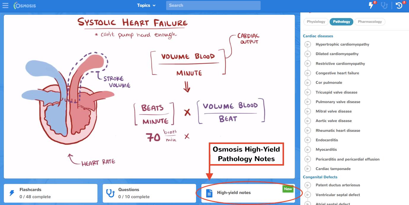 Osmosis High-Yield Pathology Notes