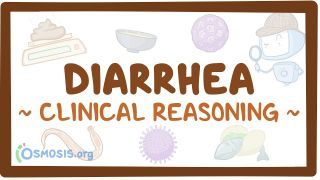 Video poster for Clinical Reasoning: Diarrhea