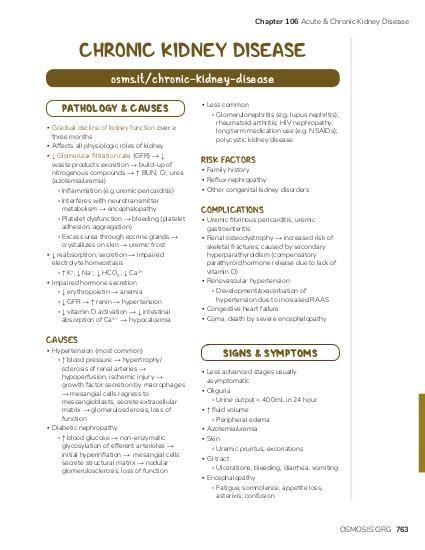 Prerenal Azotemia Osmosis