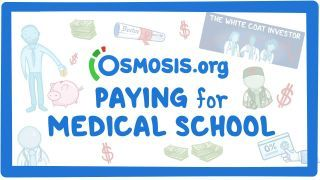 Video poster for Clinician's Corner: 5 things to know about paying for medical school