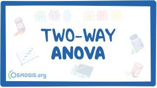 Video poster for Two-way ANOVA