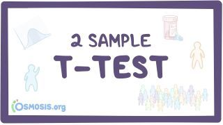 Video poster for Two-sample t-test