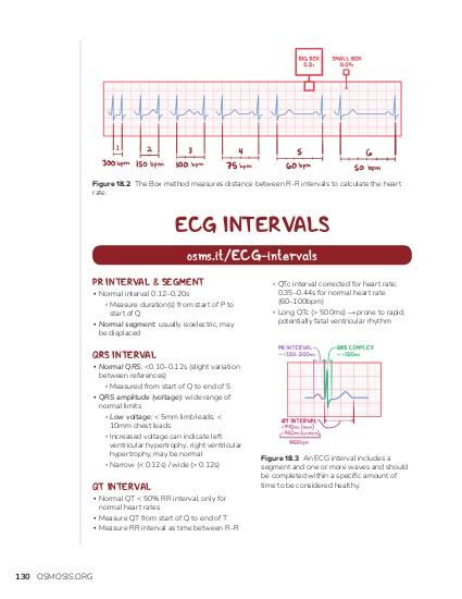Figure 18.2 The Box method measures distance between R-R intervals to calculate the heart rate.  ECG INTERVALS osms.it/ECG-intervals PR INTERVAL & SEGMENT  ▪ Normal interval 0.12–0.20s ▫ Measure duration(s) from start of P to start of Q ▪ Normal segment: usually isoelectric, may be displaced  ▫ QTc interval corrected for heart rate; 0.35–0.44s for normal heart rate (60–100bpm) ▫ Long QTc (> 500ms) → prone to rapid, potentially fatal ventricular rhythm  QRS INTERVAL  ▪ Normal QRS: <0.10–0.12s (slight variation between references) ▫ Measured from start of Q to end of S ▪ QRS amplitude (voltage): wide range of normal limits ▫ Low voltage: < 5mm limb leads, < 10mm chest leads ▫ Increased voltage can indicate left ventricular hypertrophy, right ventricular hypertrophy, may be normal ▫ Narrow (< 0.12s) / wide (> 0.12s)  QT INTERVAL  ▪ Normal QT < 50% RR interval, only for normal heart rates ▪ Measure QT from start of Q to end of T ▪ Measure RR interval as time between R-R  130 OSMOSIS.ORG  Figure 18.3 An ECG interval includes a segment and one or more waves and should be completed within a specific amount of time to be considered healthy.