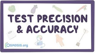 Video poster for Test precision and accuracy