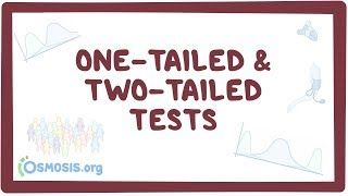 Video poster for Hypothesis testing: One tailed and two tailed tests