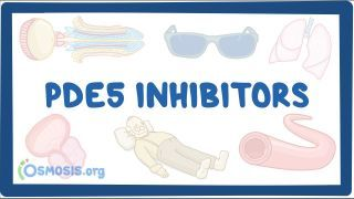 Video poster for PDE5 inhibitors