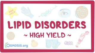 Video poster for High Yield: Lipid disorders