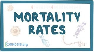 Video poster for Mortality rates and case-fatality
