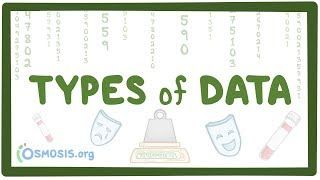 Video poster for Biostatistics (Types of data)