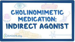 Video poster for Indirect cholinomimetics: Anticholinesterases