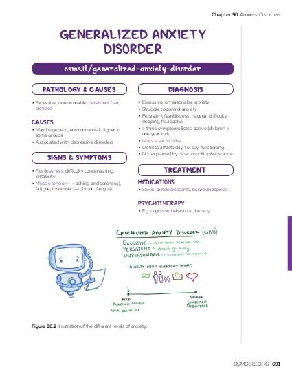 Generalized anxiety disorder - Osmosis