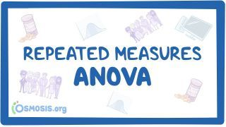 Video poster for Repeated measures ANOVA