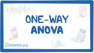 Video poster for One-way ANOVA